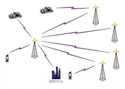 室外大范围无线对讲信号覆盖案例